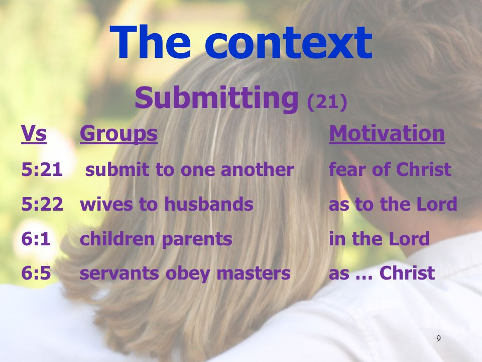 The context Submitting (21) Vs Groups Motivation