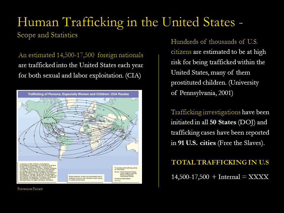 Human Trafficking in the United States - Scope and Statistics