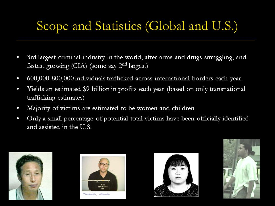 Scope and Statistics (Global and U.S.)