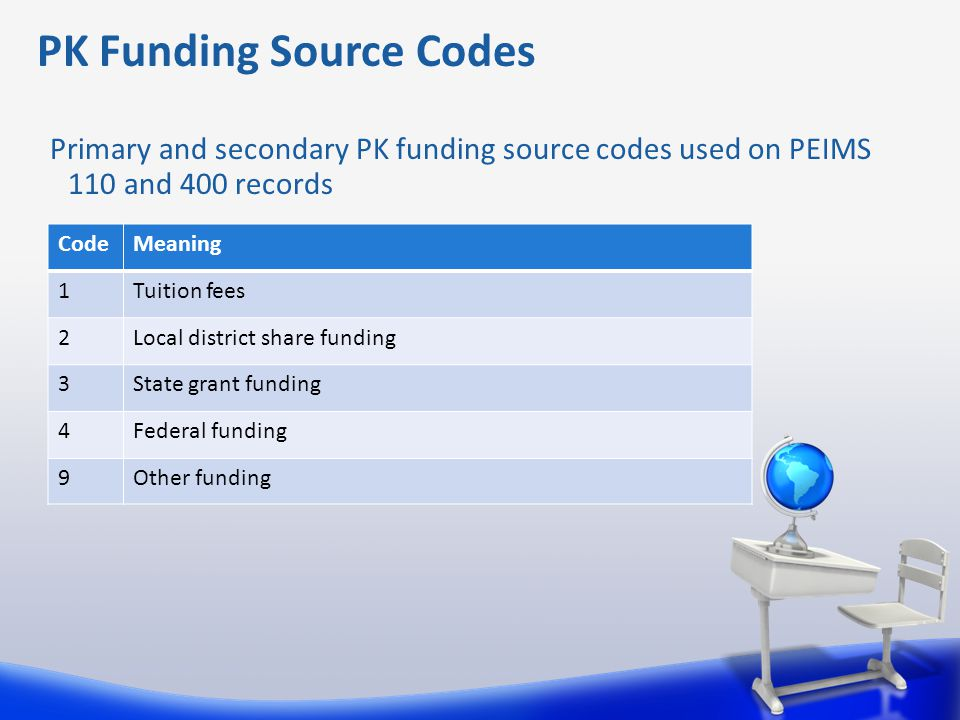 PK Funding Source Codes