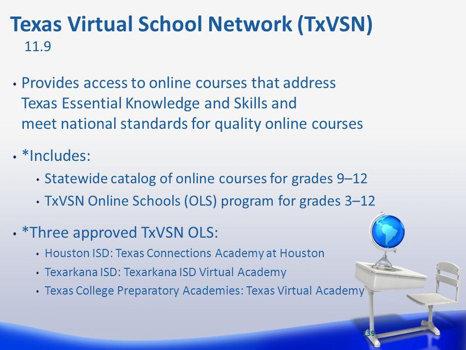 Texas Virtual School Network (TxVSN)