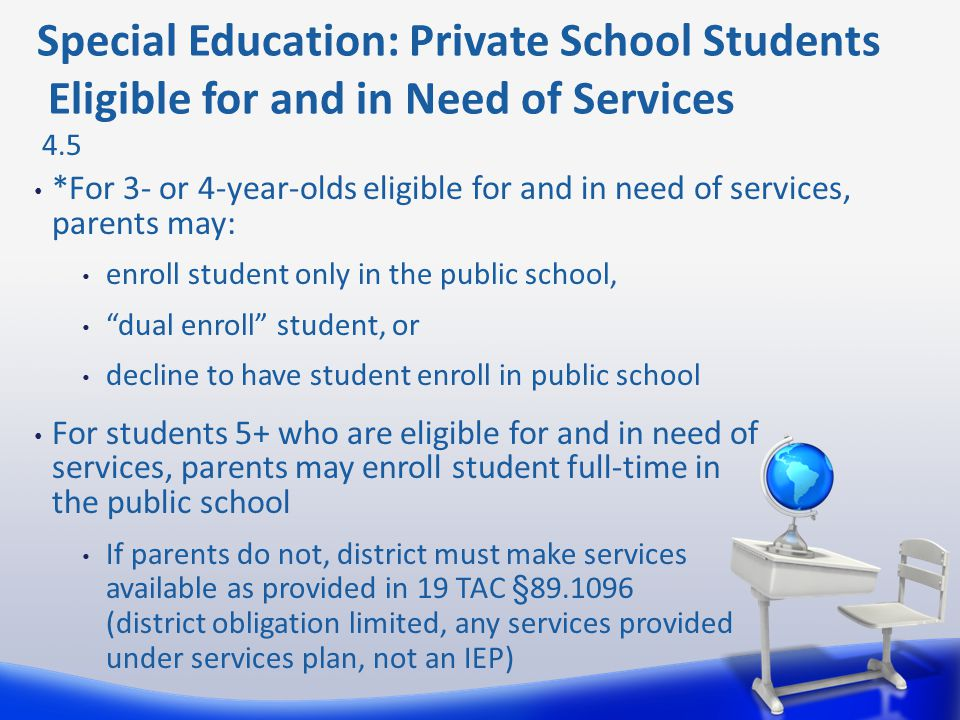 Special Education: Private School Students Eligible for and in Need of Services