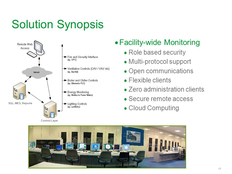Solution Synopsis Facility-wide Monitoring Role based security