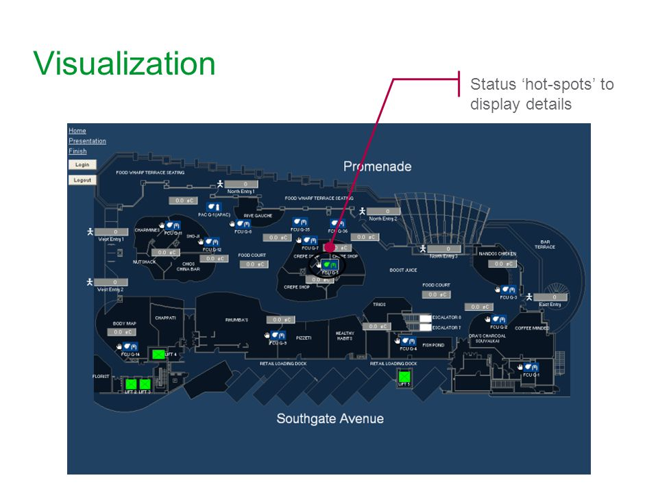 Visualization Status 'hot-spots' to display details 21 21