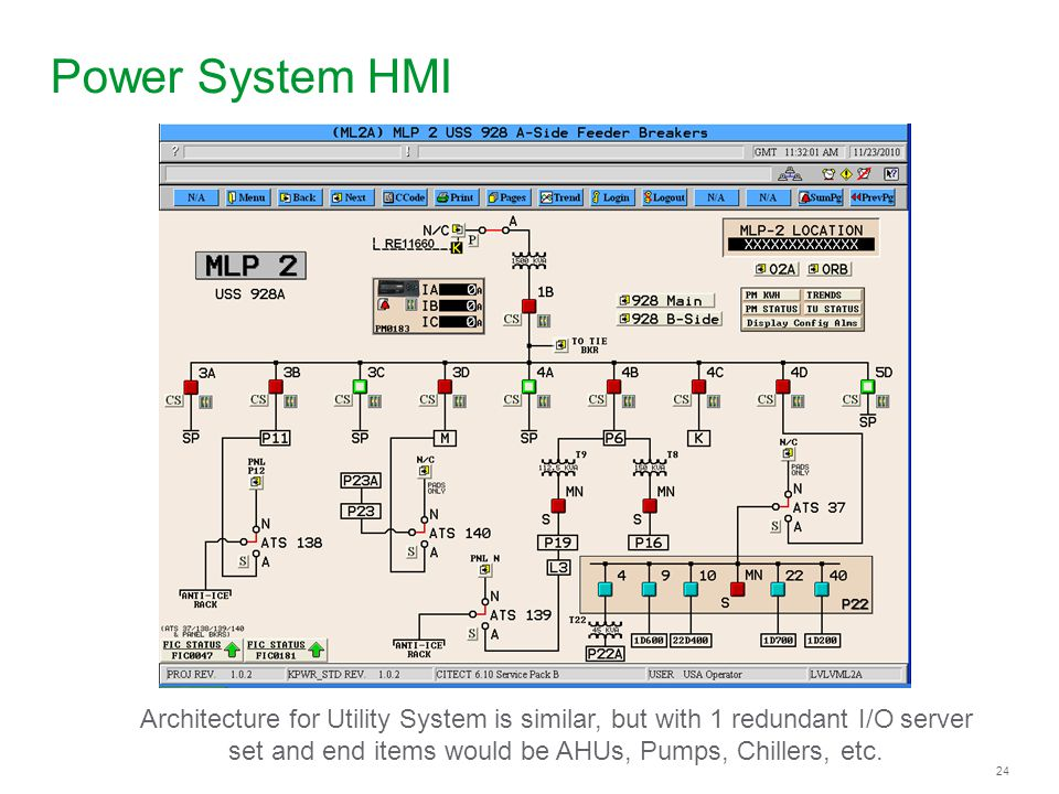 Power System HMI Architecture for Utility System is similar, but with 1 redundant I/O server set and end items would be AHUs, Pumps, Chillers, etc.