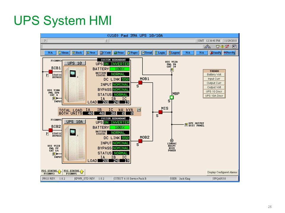 UPS System HMI