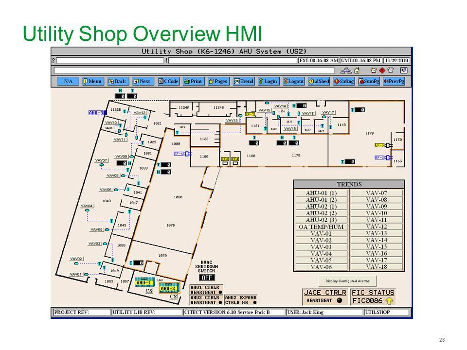 Utility Shop Overview HMI