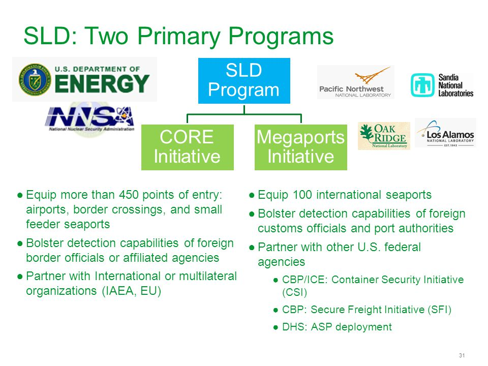SLD: Two Primary Programs