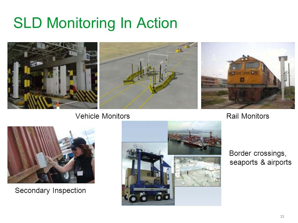 SLD Monitoring In Action