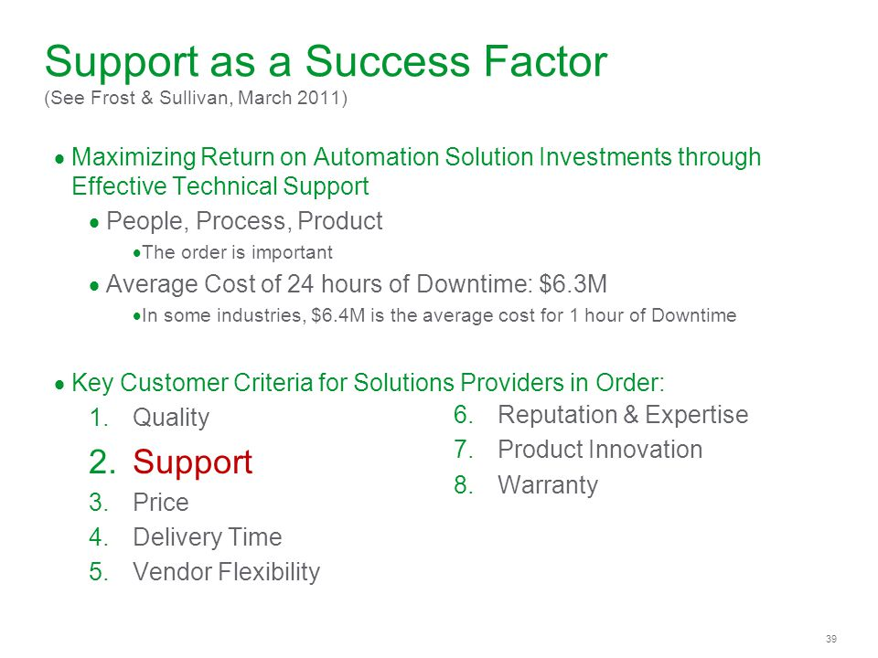 Support as a Success Factor (See Frost & Sullivan, March 2011)