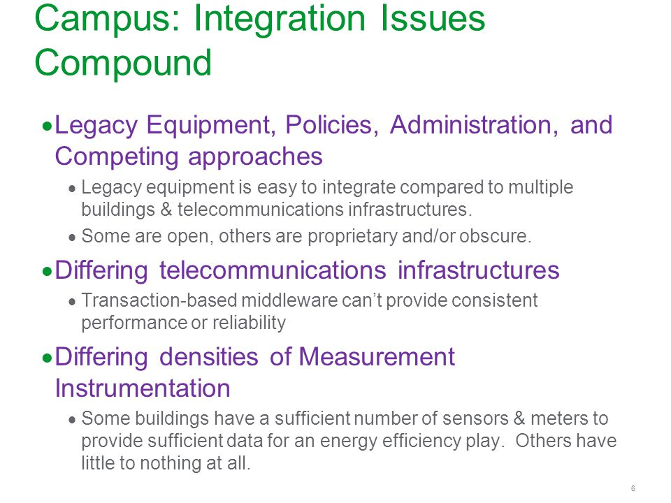 Campus: Integration Issues Compound