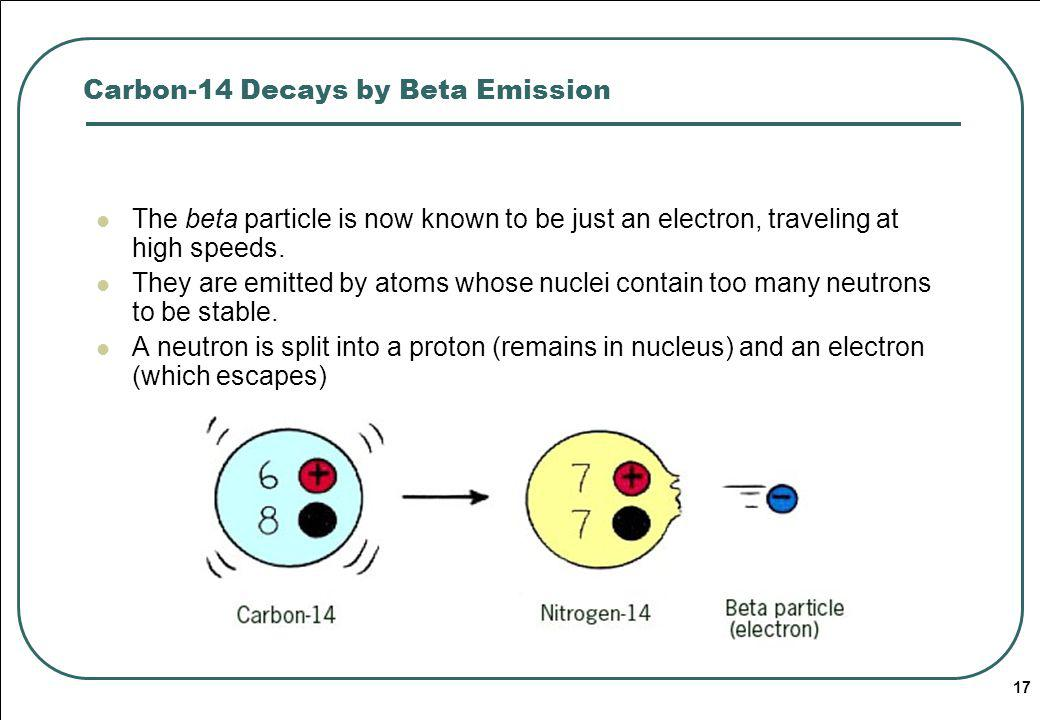 Carbon-14 Decays by Beta Emission