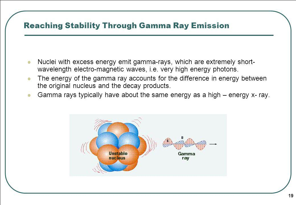 Reaching Stability Through Gamma Ray Emission