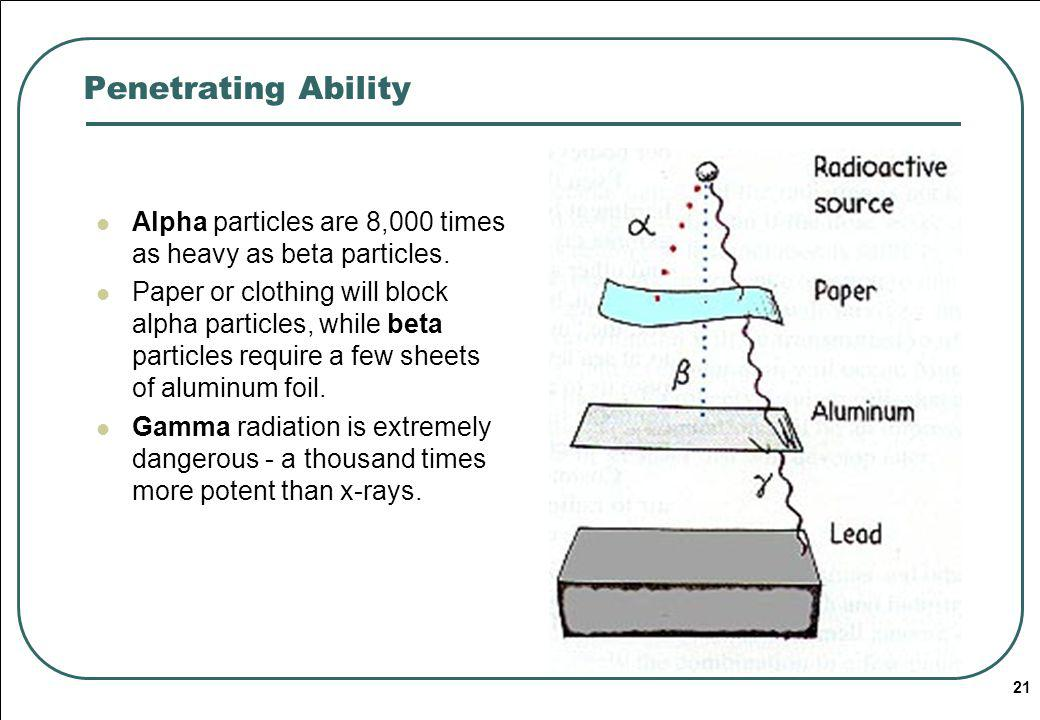 Penetrating Ability Alpha particles are 8,000 times as heavy as beta particles.