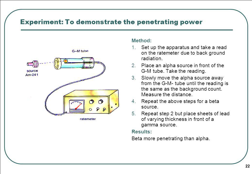 Experiment: To demonstrate the penetrating power