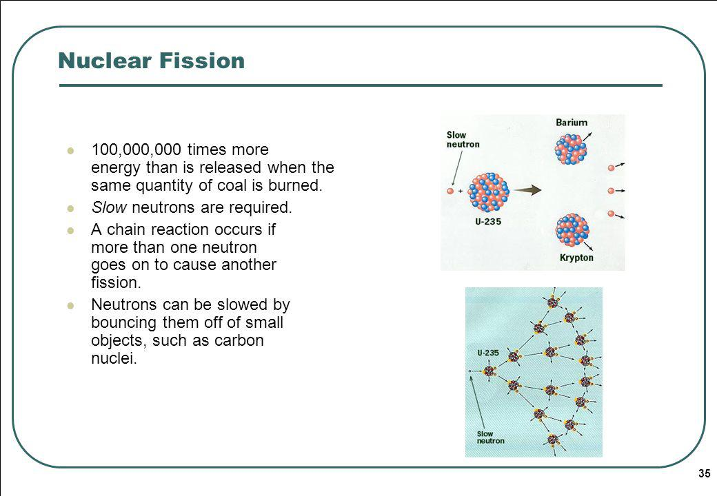 Nuclear Fission 100,000,000 times more energy than is released when the same quantity of coal is burned.