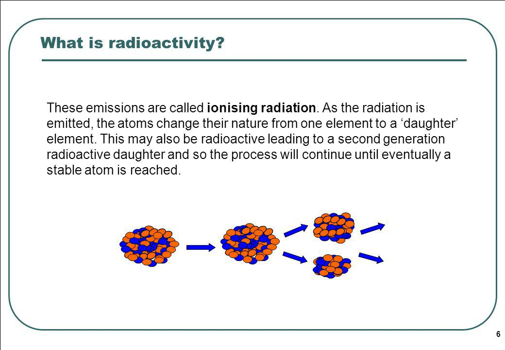 What is radioactivity