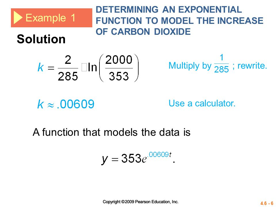 Solution Example 1 A function that models the data is