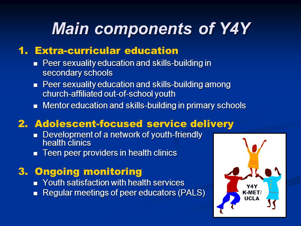 Main components of Y4Y 1. Extra-curricular education