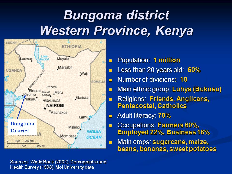 Bungoma district Western Province, Kenya