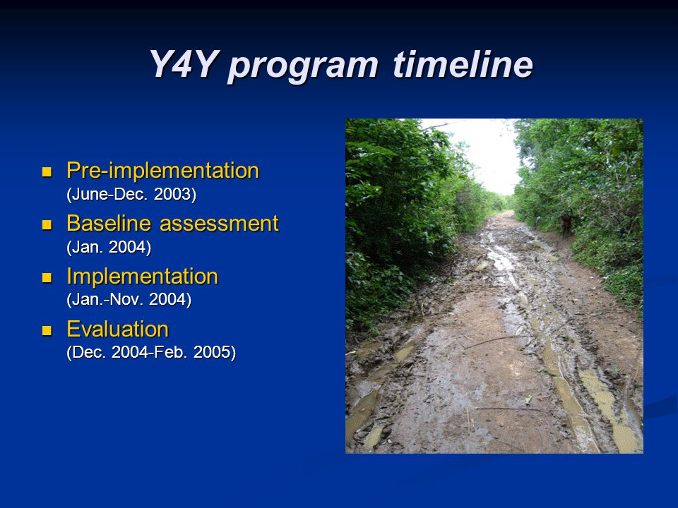 Y4Y program timeline Pre-implementation (June-Dec. 2003)