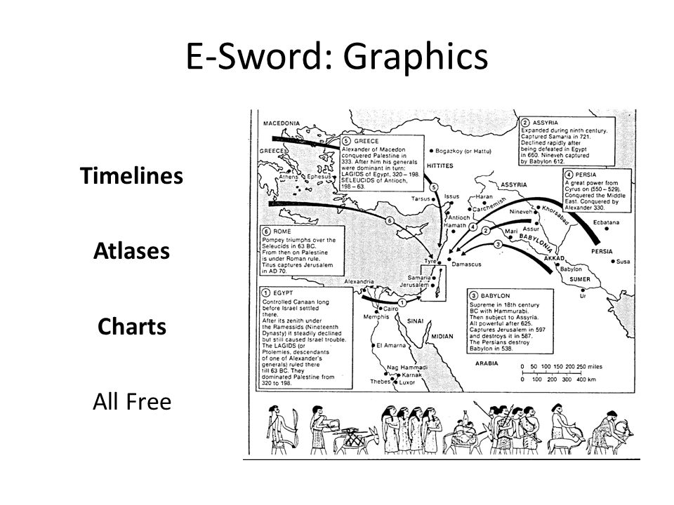Timelines Atlases Charts All Free