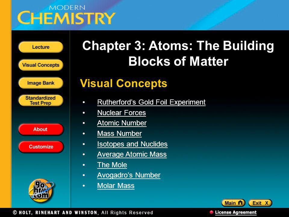 Chapter 3: Atoms: The Building Blocks of Matter