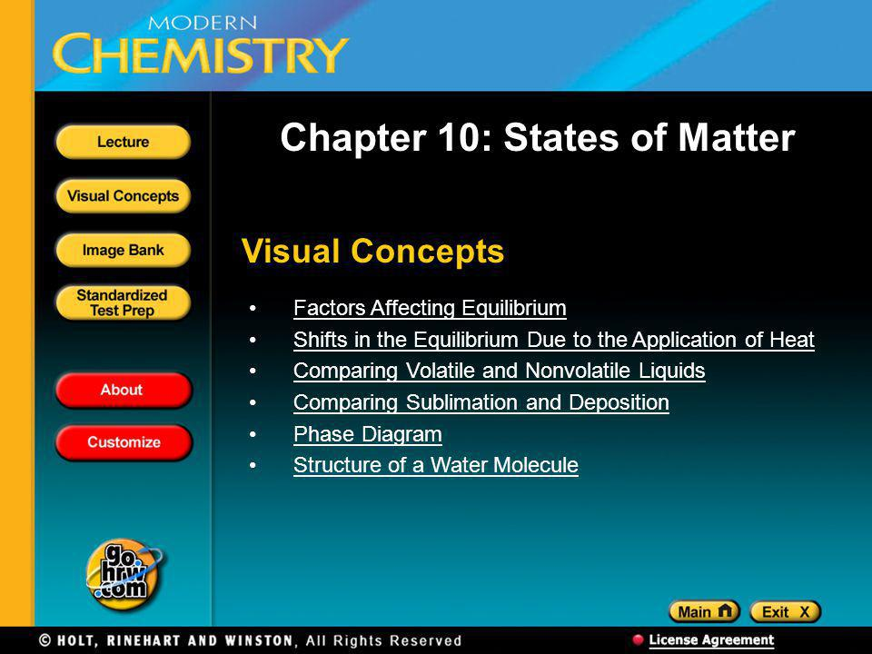 Chapter 10: States of Matter