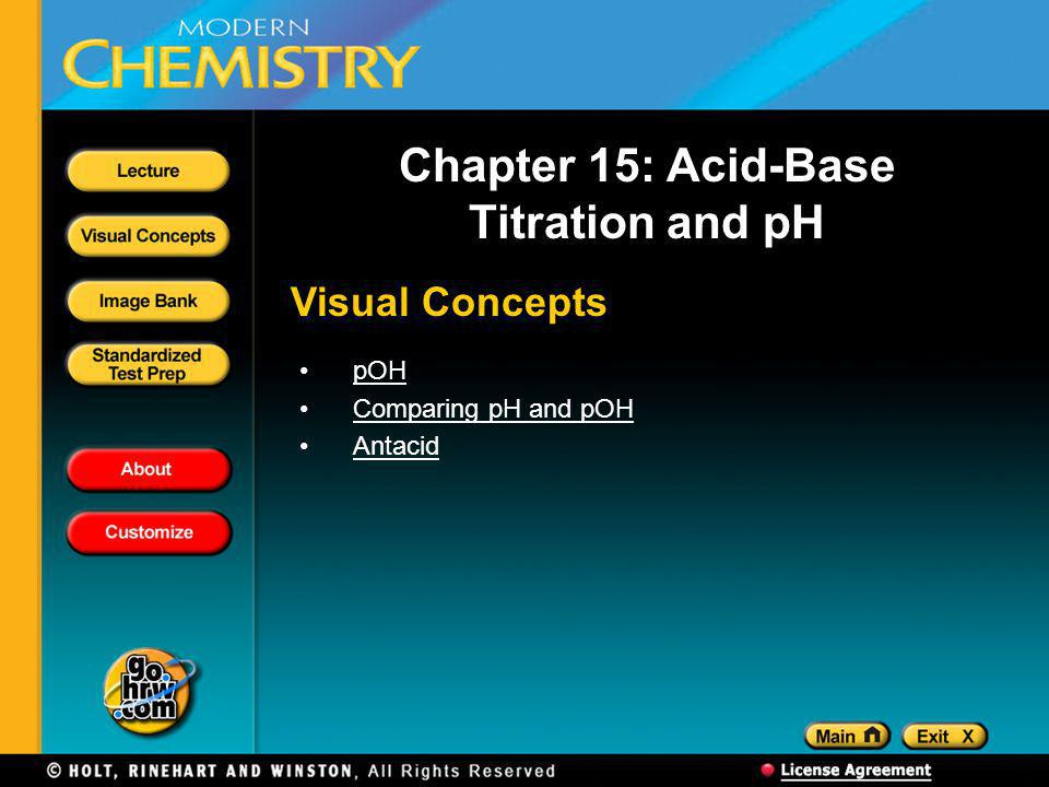 Chapter 15: Acid-Base Titration and pH