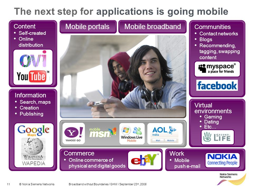 The next step for applications is going mobile