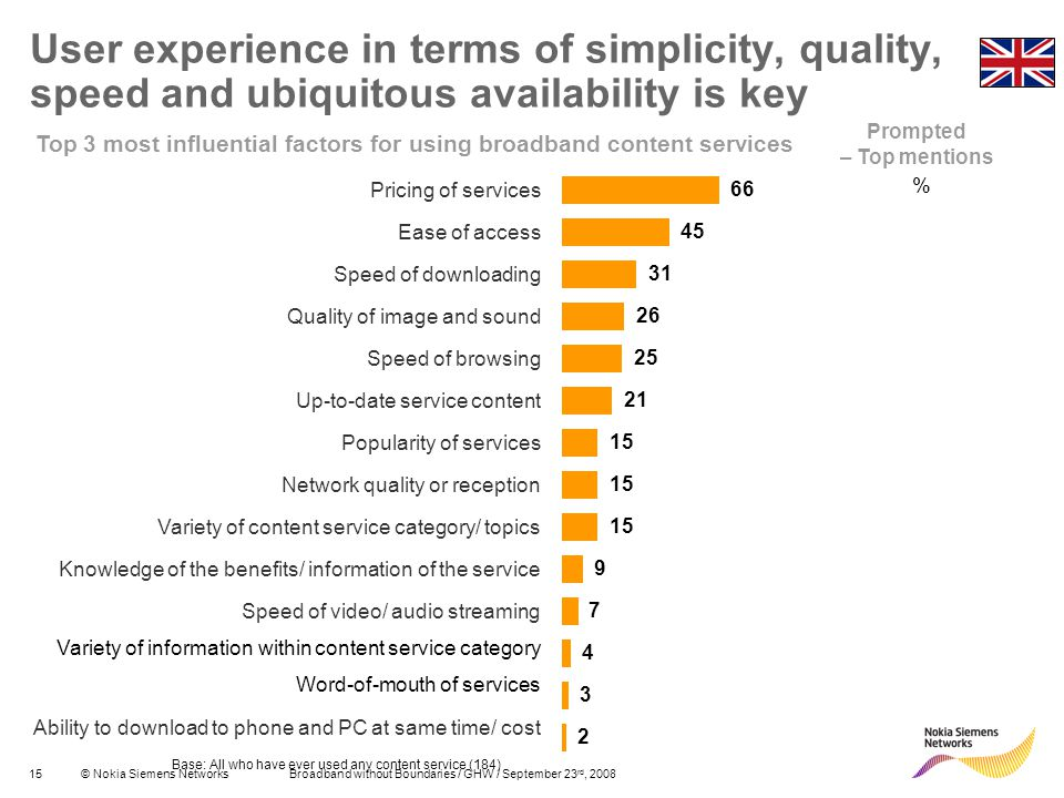 User experience in terms of simplicity, quality, speed and ubiquitous availability is key