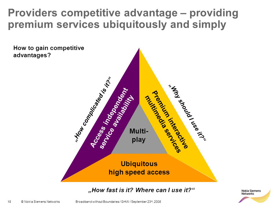 Providers competitive advantage – providing premium services ubiquitously and simply