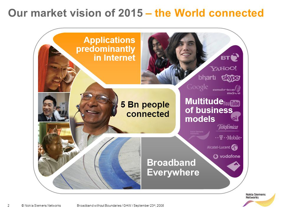 Our market vision of 2015 – the World connected