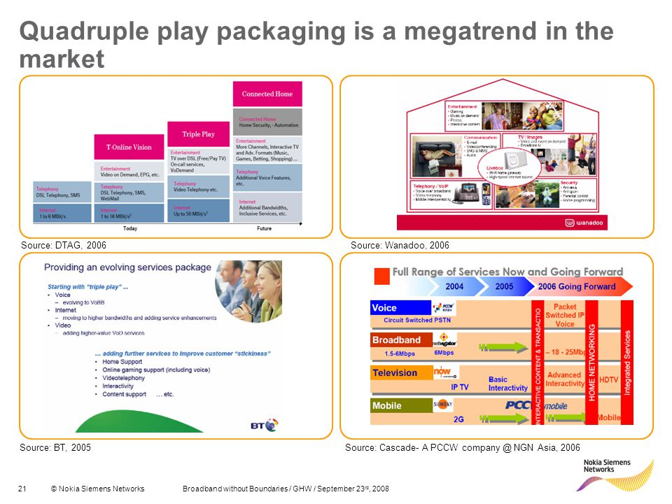 Quadruple play packaging is a megatrend in the market