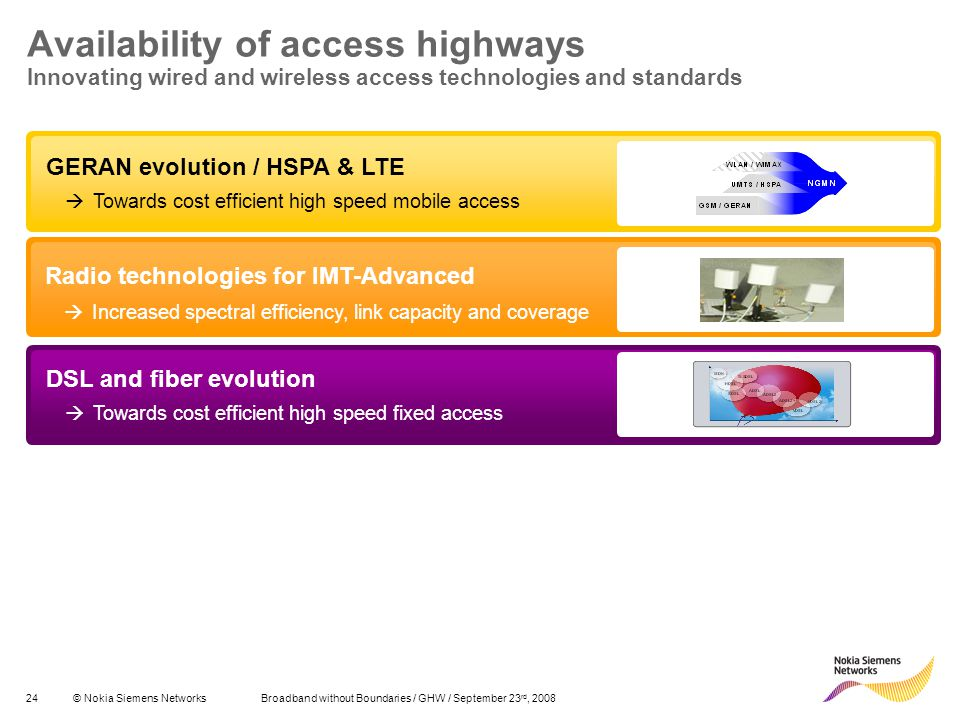 Availability of access highways Innovating wired and wireless access technologies and standards
