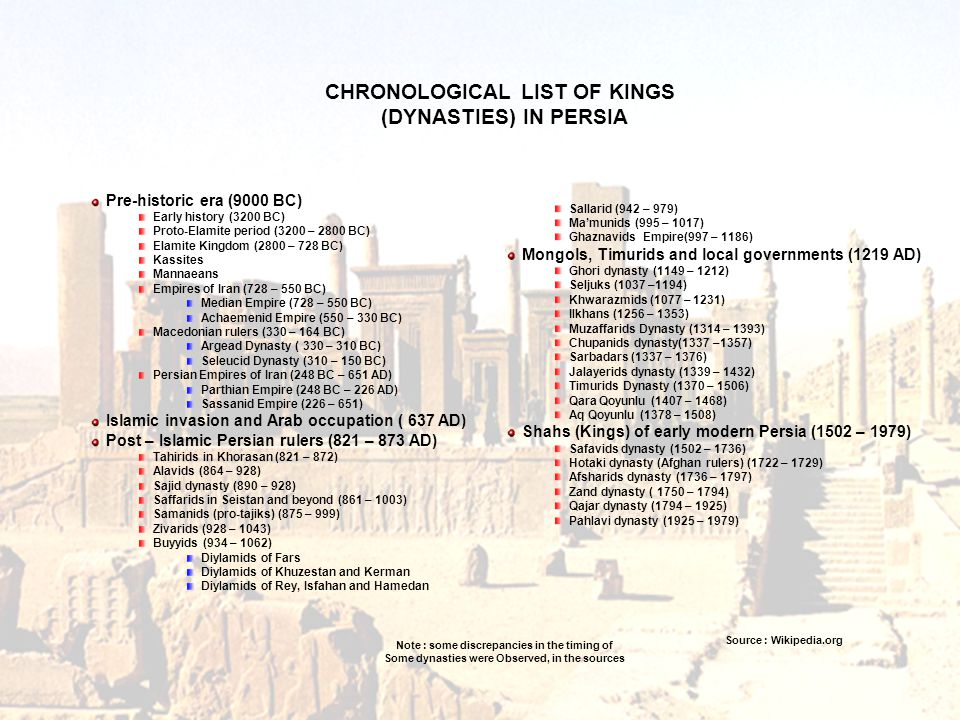 CHRONOLOGICAL LIST OF KINGS (DYNASTIES) IN PERSIA