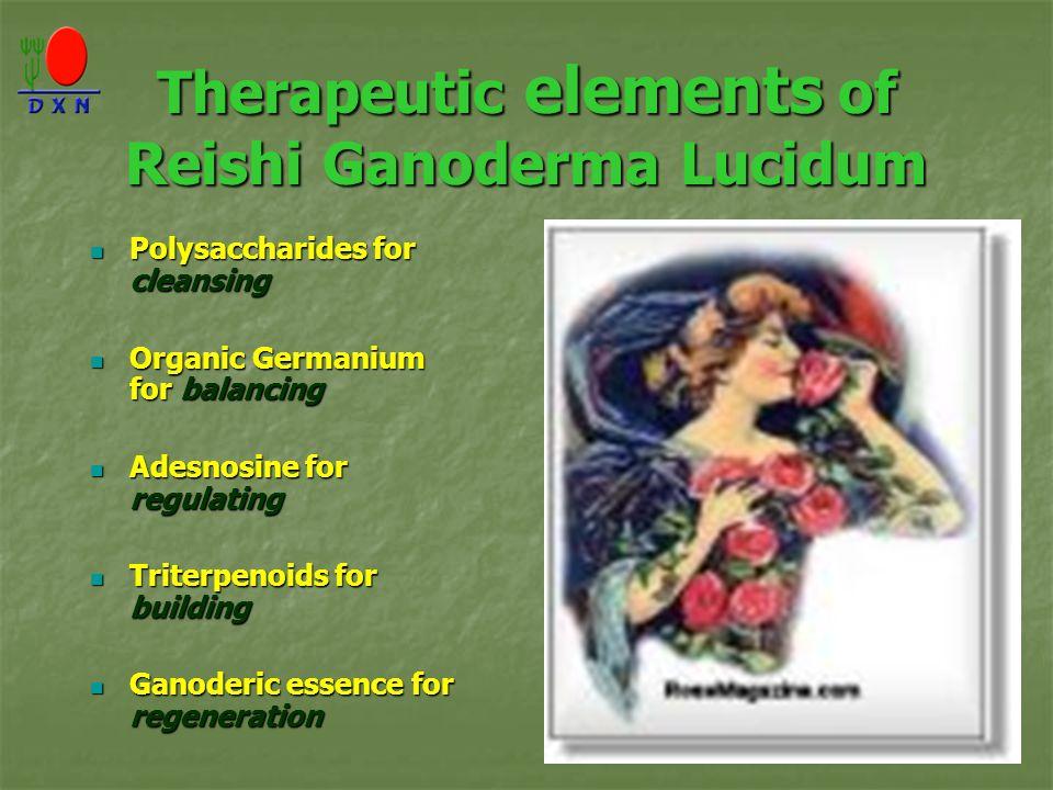 Therapeutic elements of Reishi Ganoderma Lucidum