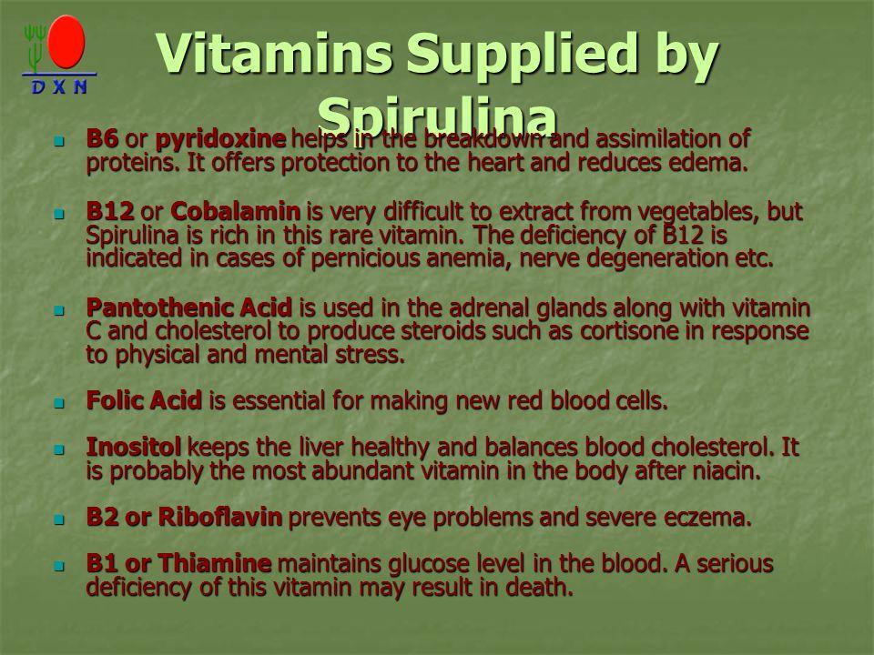 Vitamins Supplied by Spirulina