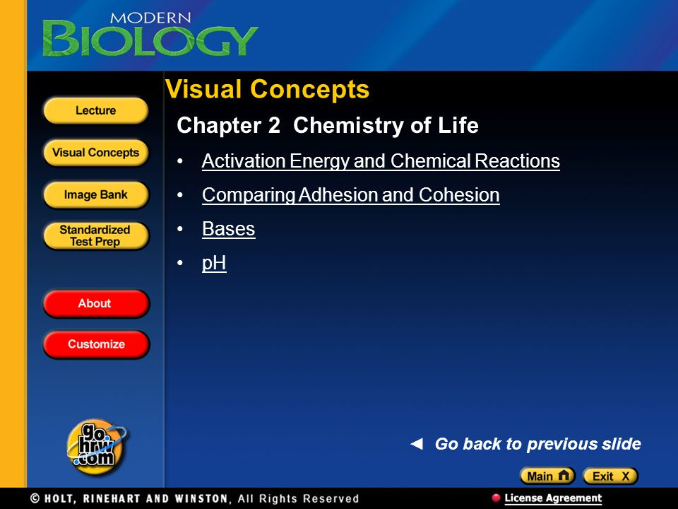 Visual Concepts Chapter 2 Chemistry of Life