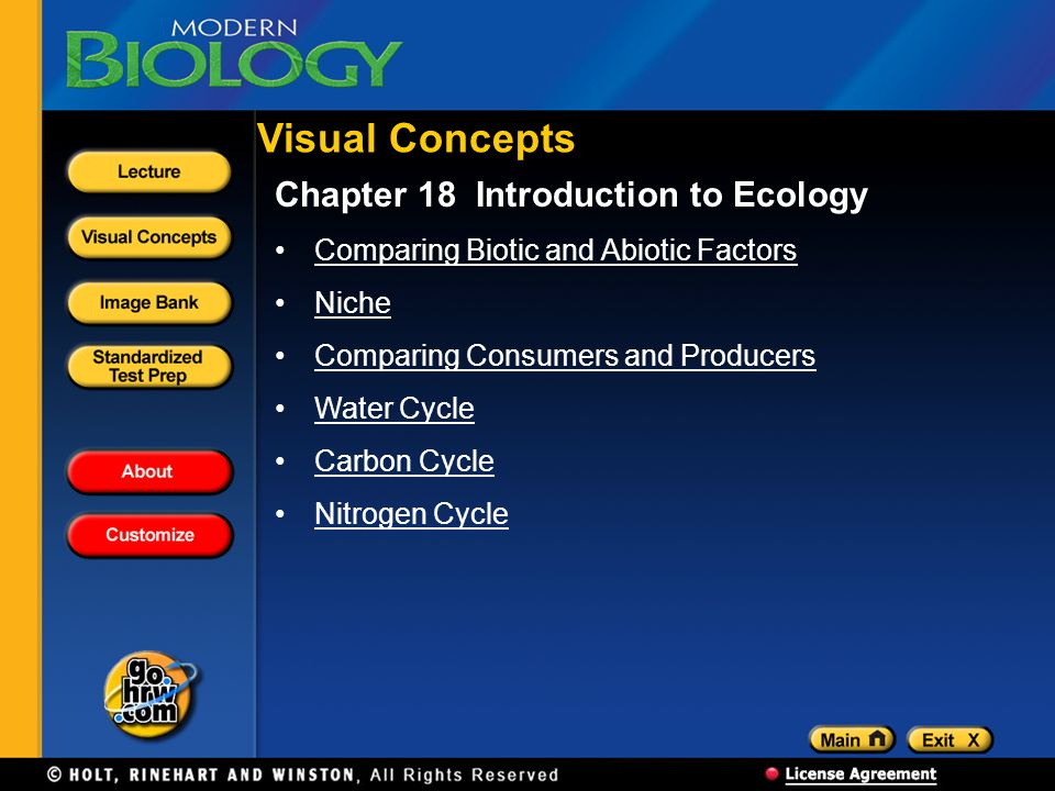 Visual Concepts Chapter 18 Introduction to Ecology