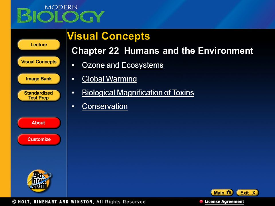 Visual Concepts Chapter 22 Humans and the Environment