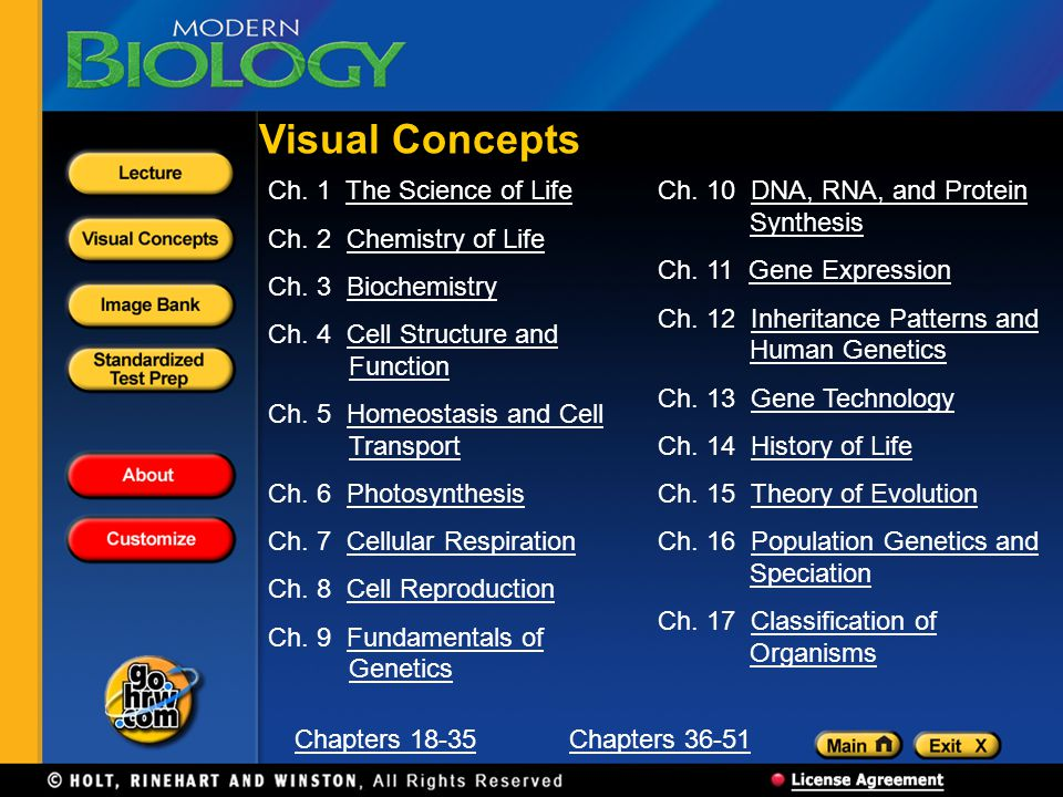 Visual Concepts Ch. 1 The Science of Life Ch. 2 Chemistry of Life