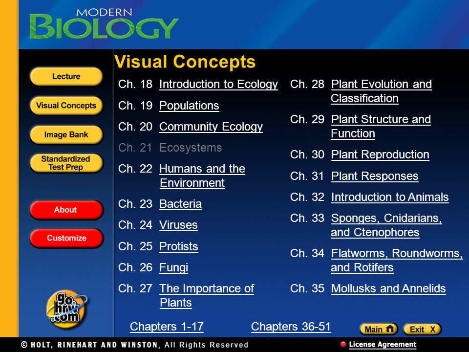 Visual Concepts Ch. 18 Introduction to Ecology Ch. 19 Populations