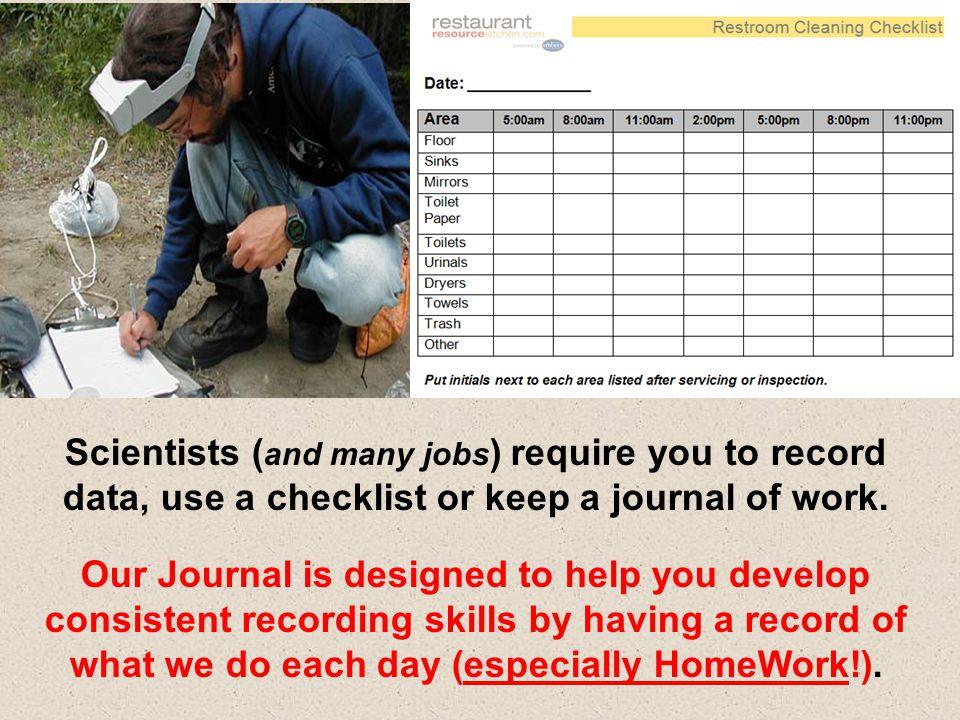 what we do each day (especially HomeWork!).