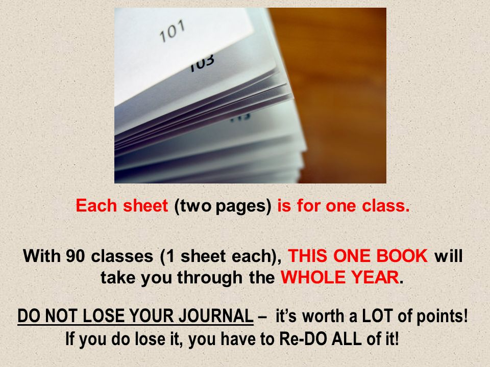 Each sheet (two pages) is for one class.