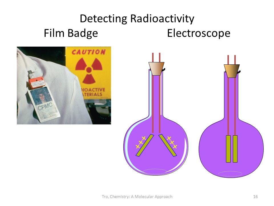 Detecting Radioactivity Film Badge Electroscope