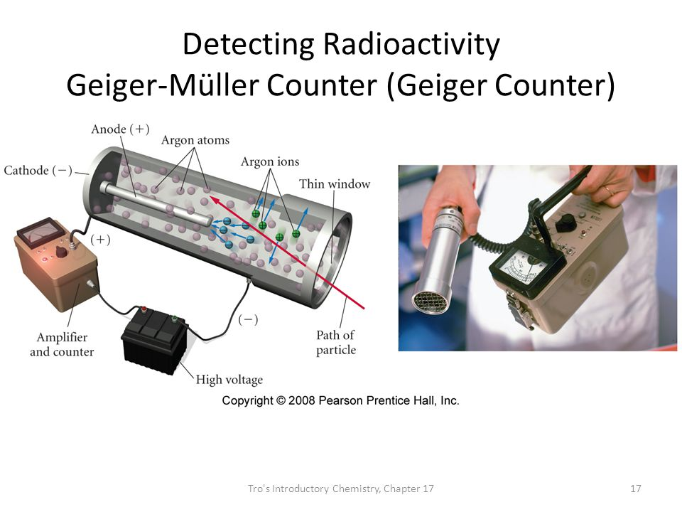 Detecting Radioactivity Geiger-Müller Counter (Geiger Counter)