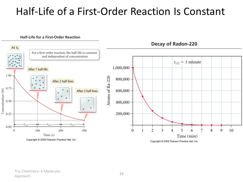 Half-Life of a First-Order Reaction Is Constant