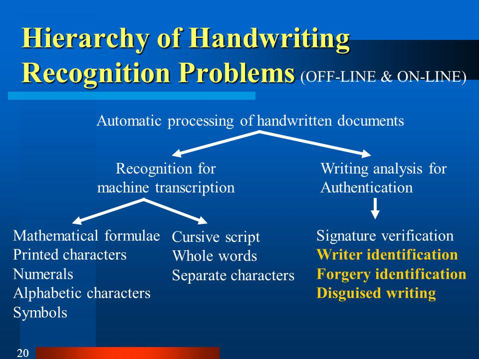 Hierarchy of Handwriting Recognition Problems