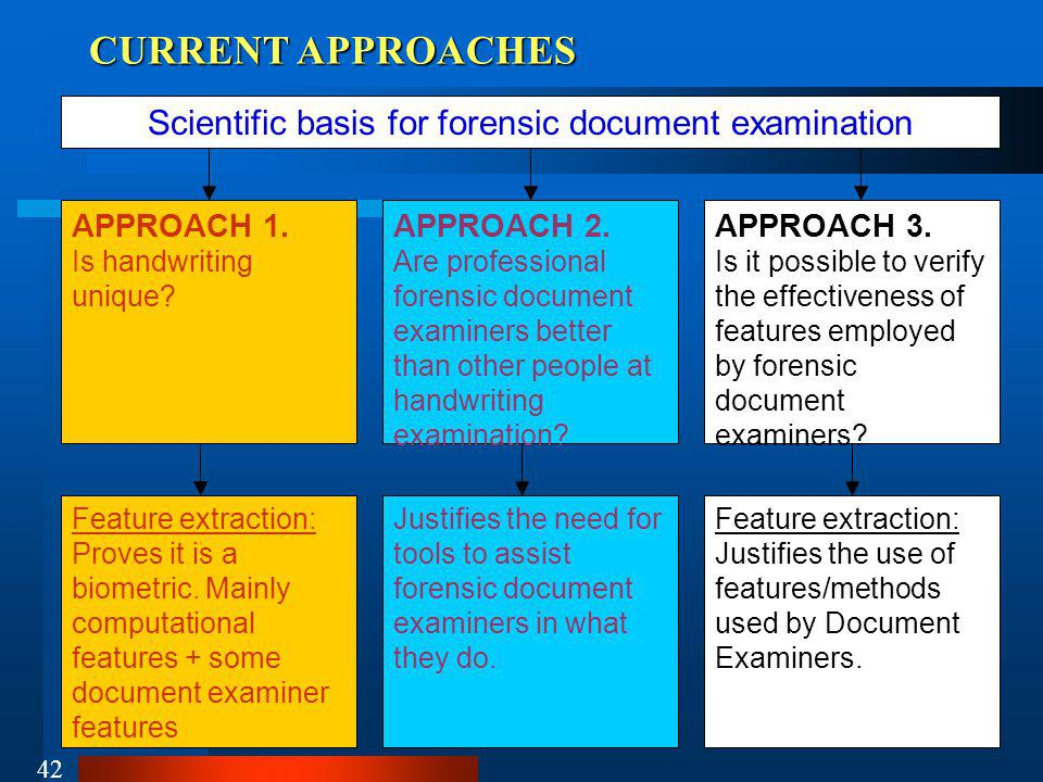 Scientific basis for forensic document examination